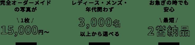 完全オーダーメイドの写真が1枚15,000円〜 レディース・メンズ・年代問わず3,000名以上から選べる お急ぎの時でも安心 最短2営納品